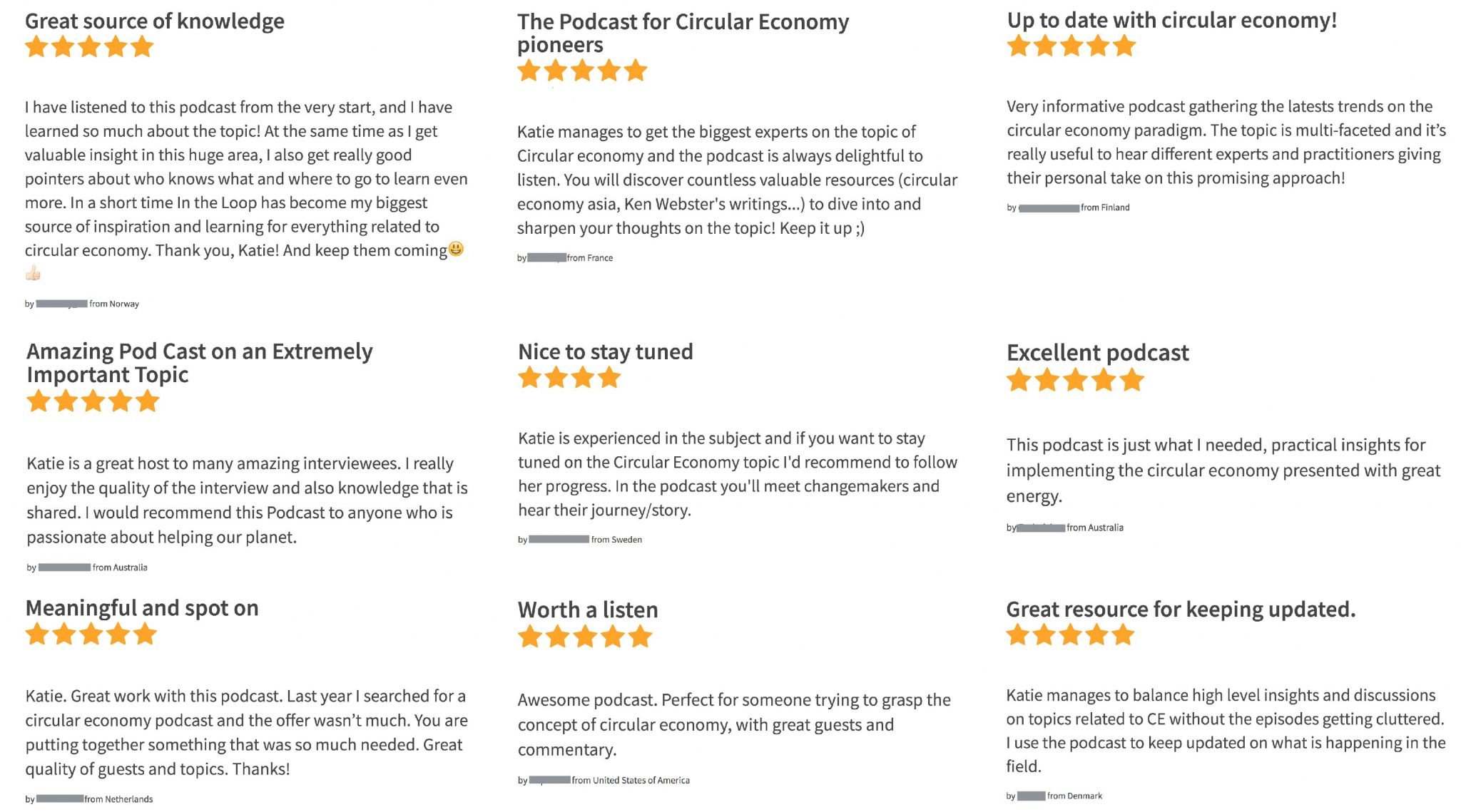 circular economy podcast reviews